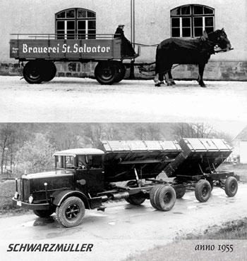 Schwarzmueller: обираючи якість, програмуючи успіх (частина 2)