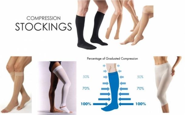 Панчішно-шкарпеткове обладнання для прибуткового бізнесу  медичні ... ef43da475377e