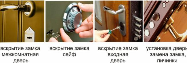 Служба по відкриванню замків (Київ і область)