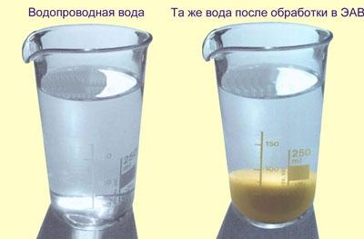 Покупайте водоочиститель ЭАВ-3 со скидкой -15% !