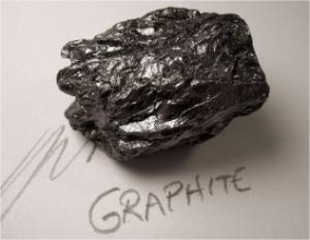 Natural flake graphite is becoming more popular