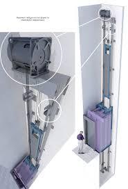 Электрический лифт без машинного отделения Оптимус, сколько стоит новый лифт