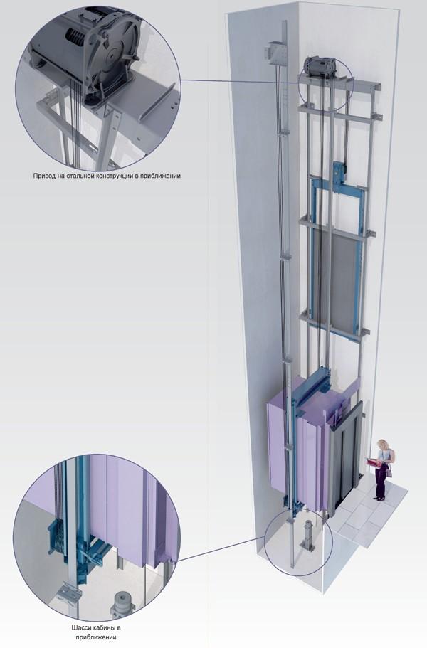 Электрический лифт СИМБИО и обслуживание лифтов недорого