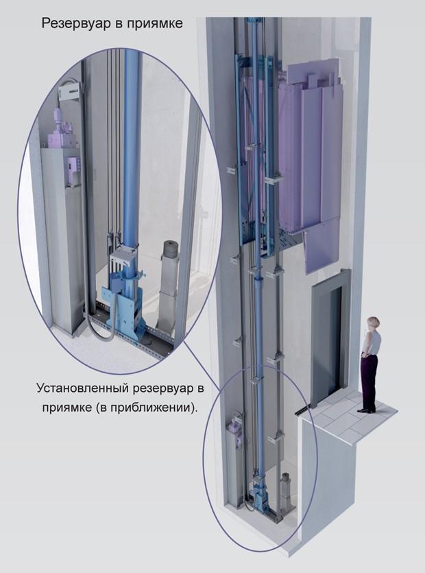 Гидравлический пассажирский лифт без машинного отделения