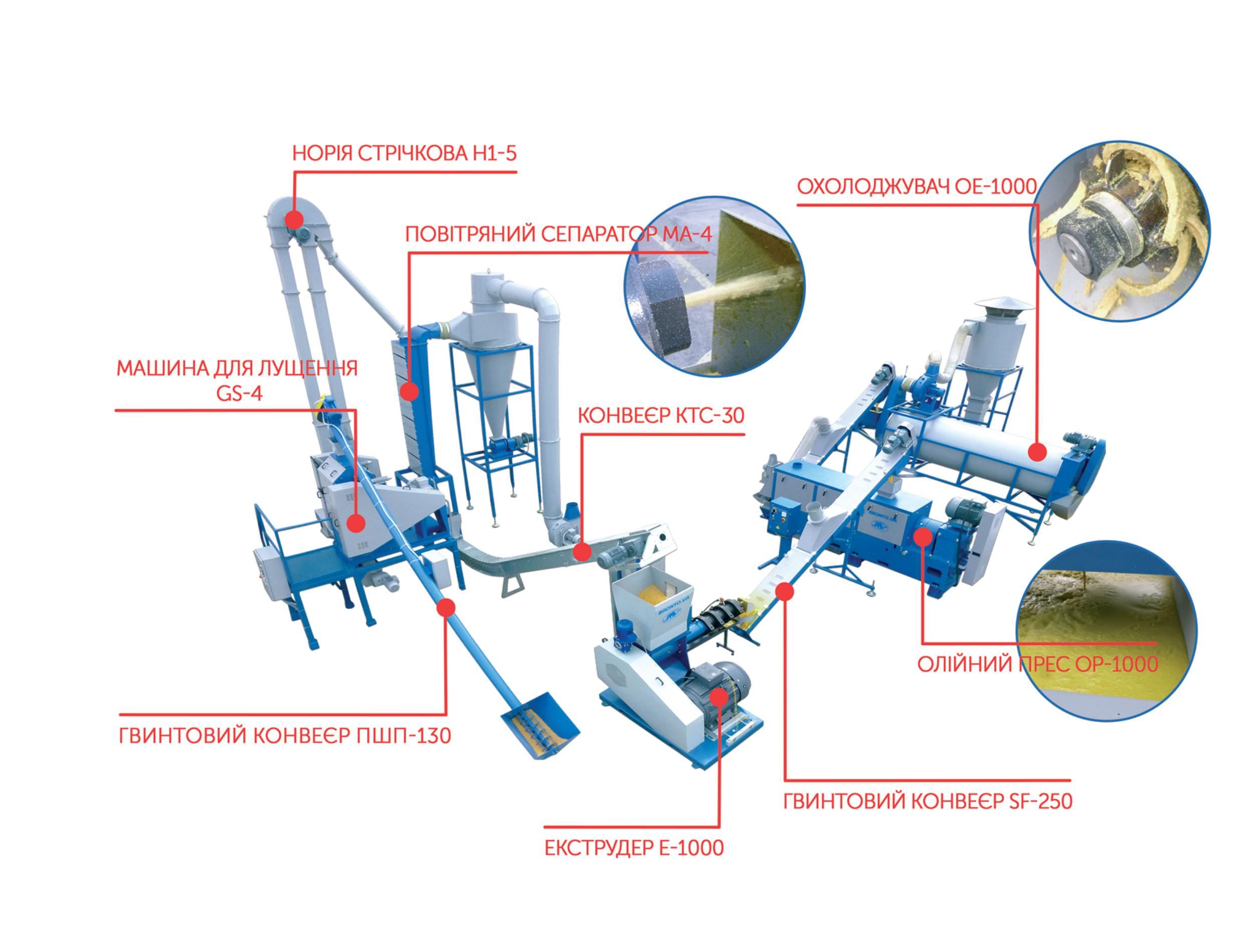 Экструдирование сои, купить оборудование в Украине