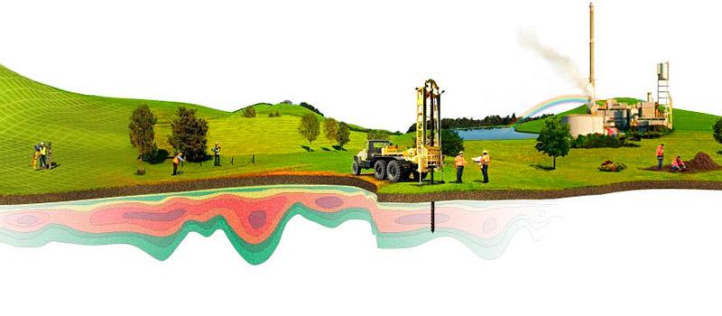 Замовити геологію ділянки – професійні дослідження за розумною ціною