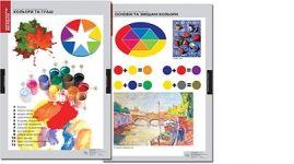 Предлагаем купить методическую литературу для начальной школы