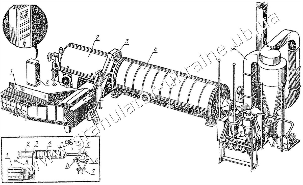 Предлагаем оборудование для сушки опилок