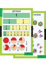 В продаже демонстрационные таблицы для начальной школы