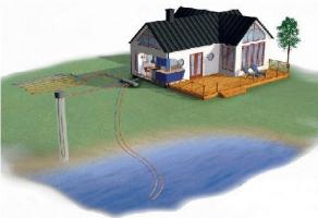 Теплові насоси - ефективність і енергозбереження