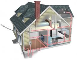 Розрахунок та/або вдосконалення інженерних систем будівель