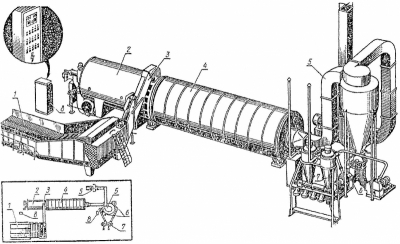 Сушка барабанная АВМ-1,5 (в доревизионном состоянии)