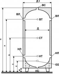 Пропонуємо замовити акумуляційний бак: модель ЕА-00