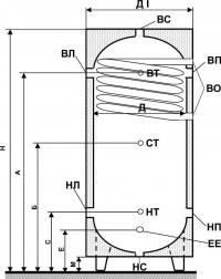 Бак аккумулятор со встроенным верхним теплообменником из чёрной стали. Заказать в Украине!