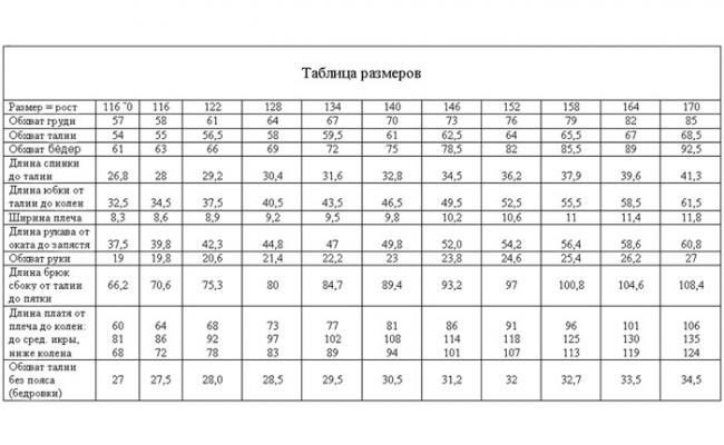Размеры детских юбки таблица