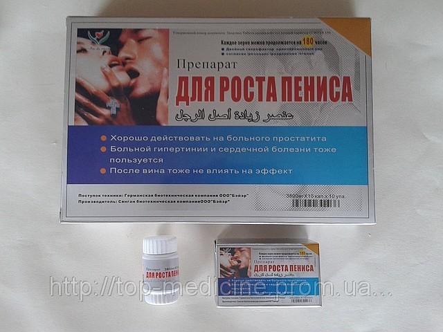 Лекарства для повышения потенции у мужчин гипертоников