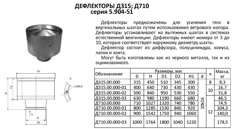дефлектор 315 размеры