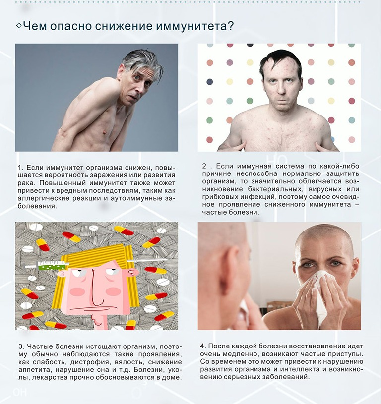 Снижен иммунитет симптомы