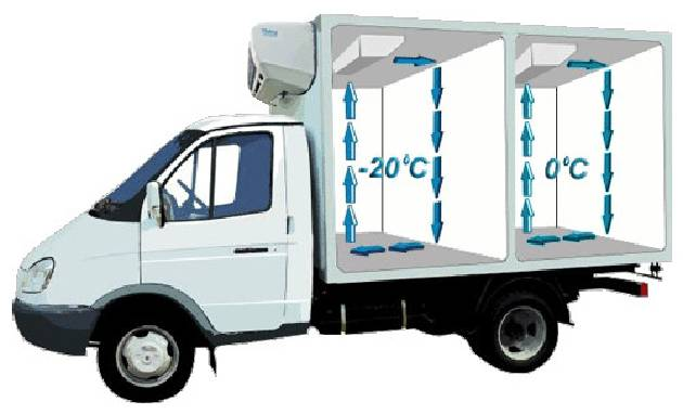 """Перевезення з """"Воля Логістик"""" - запорука збереження вантажу"""