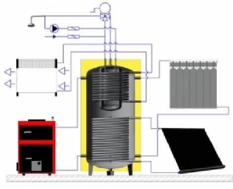 Купуйте тут! Акумуляційні баки для гарячої води - ціни вигідні в Україні