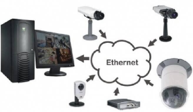 IP-система відеоспостереження: замовити в Одесі оперативний монтаж