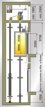 Універсальний електричний ліфт доступний для замовлення