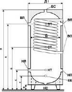 Продажа баков теплоаккумуляторов серии ЕАИ. Сертифицированное оборудование в Украине!