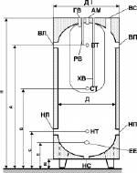 Теплоаккумулятор с внутренним бойлером (баки серии ЕАВ) - доставка по Украине