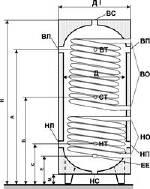 Продаж акумуляційних ємностей, серія ЕАІ: бойлер ГВП, теплоакумулятор