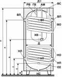 Бак акумулятор, модель ЕАВ-11