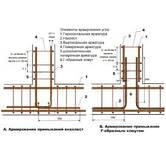 Предлагаем изготовление каркасов под бетон