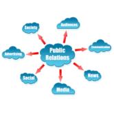 Подготовка и осуществление PR-кампании в Киеве, в Украине, в странах СНГ