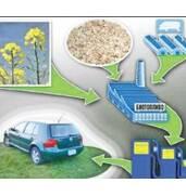 Альтернативне джерело енергії - полідизель