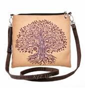 Модні тканинні жіночі сумки замовити