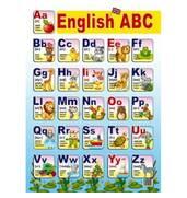 Плакат англійський алфавіт купити