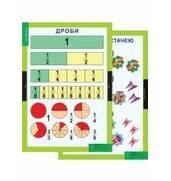 У продажу демонстраційні таблиці для початкової школи