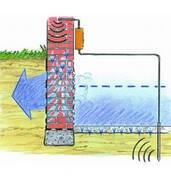 Пристрій електроосмосу для осушення стін