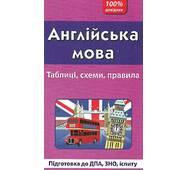 100% довідник «Англійська мова. Таблиці, схеми, правила»
