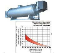 Термічний каталізатор коптильного диму