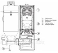Комплект обладнання до чавунних котлів під пелету, вугілля, тріски від 12 до 25 кВт