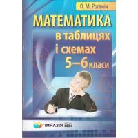 Математика в таблицях і схемах. 5-6 класи. Роганін О. М.