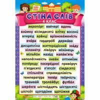 НУШ Плакат Стіна слів 4 клас (Укр)