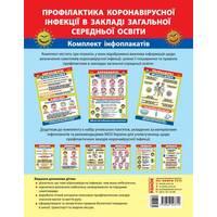 Плакати Профілактика короновірусної інфекції в закладі загальної середньої освіти (Укр)
