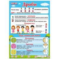 Плакат Дробу (Укр) Світогляд 2020