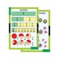 Математика, 3-4 класи. Навчально-методичний посібник та додаток з 14 таблиць.