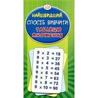 Найшвидший спосіб вивчити таблицю множення
