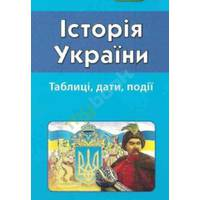 100% довідник «Історія України. Таблиці, схеми, правила»