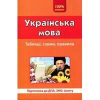 100% довідник «Українська мова. Таблиці, схеми, правила»