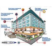 Монтаж системи охоронної сигналізації підприємства