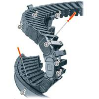 Кабелеукладочные цепи TwisterChain Серии 2208